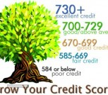 GET A FRESH START w/CPN and CREDIT REAIR TOOLKIT